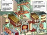 Schemat reaktora RBMK (3D)